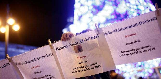 Filistin Halkıyla Uluslararası Dayanışma Günü