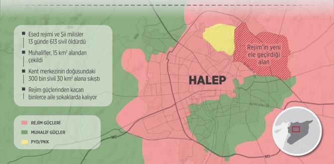 GRAFİKLİ- Halep'te yüzbinlerce sivil 30 kilometrekareye sıkıştı