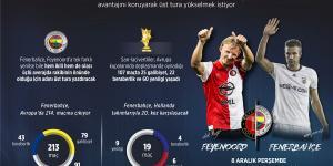 GRAFİKLİ – Fenerbahçe, Avrupa'da 214. maçına çıkıyor