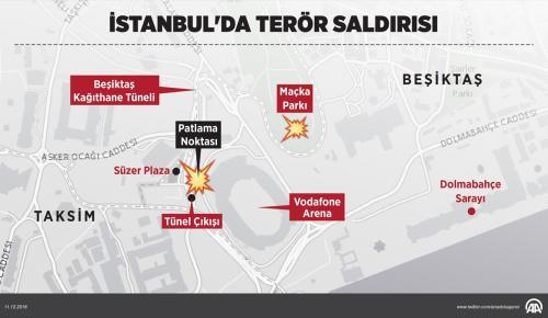 İstanbul'daki bombalı saldırı