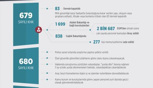 679 sayılı KHK ile yapılan düzenlemeler