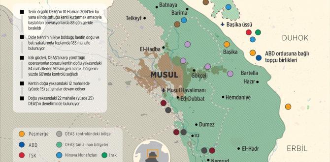 GRAFİKLİ – Irak güçleri Musul'un doğusunun yüzde 60'ında kontrolü sağladı