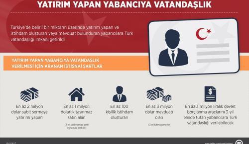 Yatırım yapan yabancıya vatandaşlık